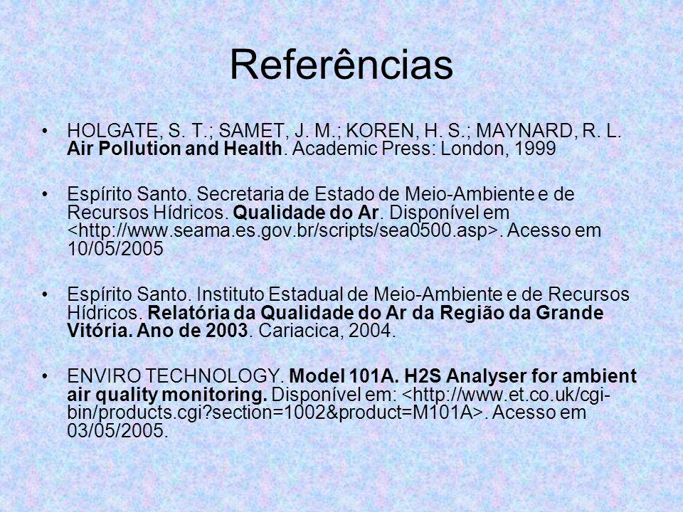 Referências HOLGATE, S. T.; SAMET, J. M.; KOREN, H. S.; MAYNARD, R. L. Air Pollution and Health. Academic Press: London, 1999 Espírito Santo. Secretar