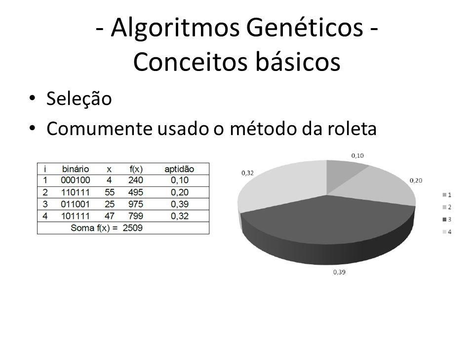 - Algoritmos Genéticos - Conceitos básicos Seleção Comumente usado o método da roleta