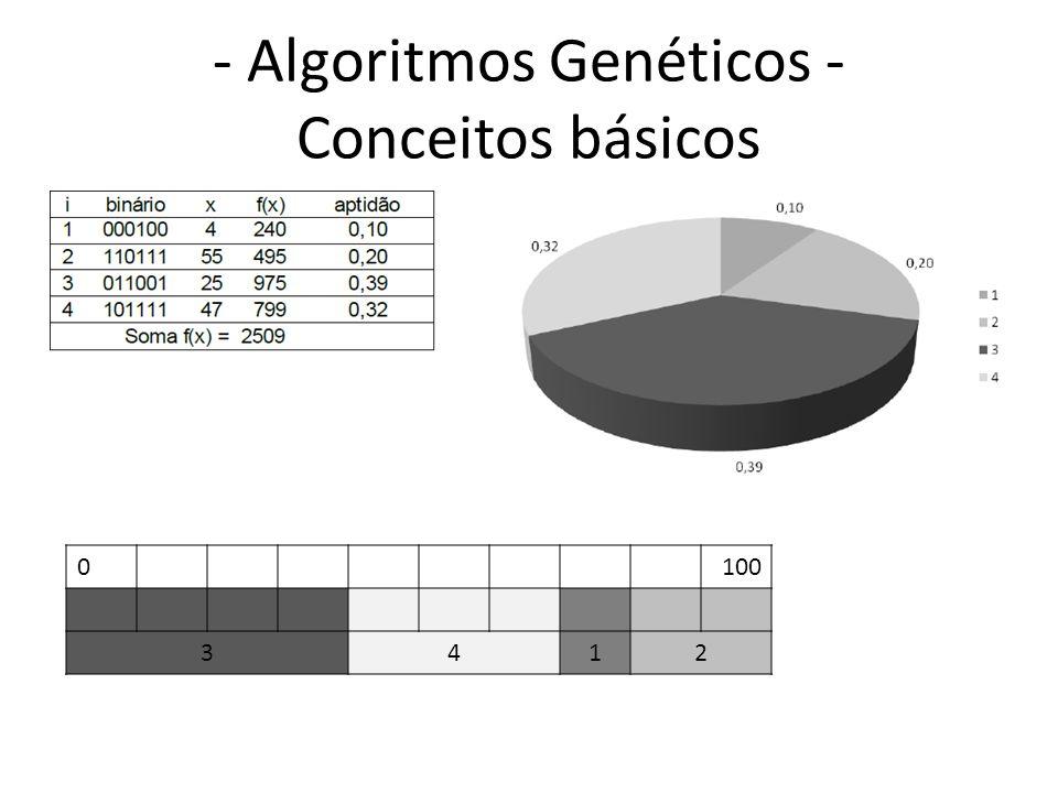 - Algoritmos Genéticos - Conceitos básicos 0100 3412