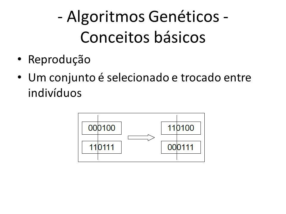 - Algoritmos Genéticos - Conceitos básicos Reprodução Um conjunto é selecionado e trocado entre indivíduos