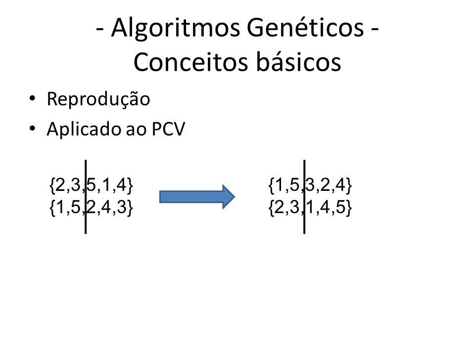 - Algoritmos Genéticos - Conceitos básicos Reprodução Aplicado ao PCV {2,3,5,1,4} {1,5,2,4,3} {1,5,3,2,4} {2,3,1,4,5}