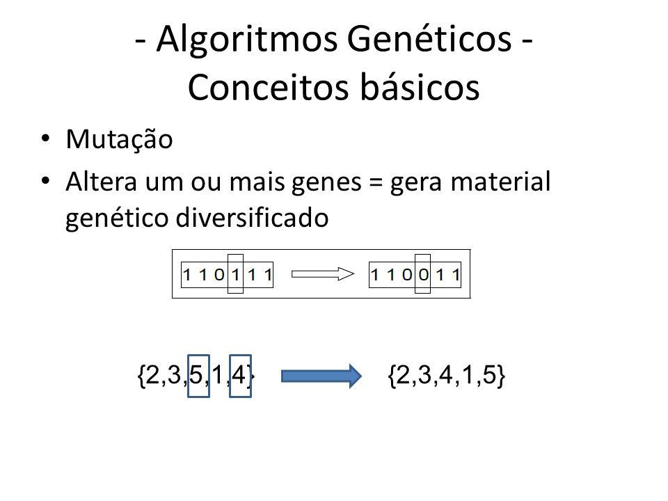 - Algoritmos Genéticos - Conceitos básicos Mutação Altera um ou mais genes = gera material genético diversificado {2,3,5,1,4}{2,3,4,1,5}