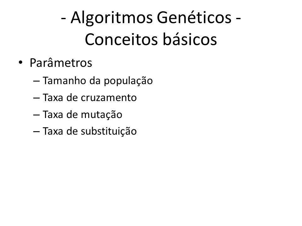 - Algoritmos Genéticos - Conceitos básicos Parâmetros – Tamanho da população – Taxa de cruzamento – Taxa de mutação – Taxa de substituição