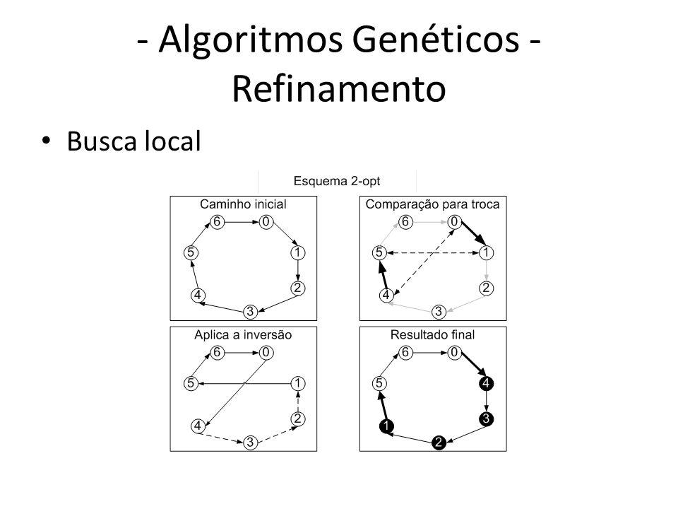 - Algoritmos Genéticos - Refinamento Busca local