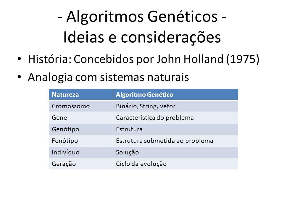 - Algoritmos Genéticos - Ideias e considerações História: Concebidos por John Holland (1975) Analogia com sistemas naturais NaturezaAlgoritmo Genético CromossomoBinário, String, vetor GeneCaracterística do problema GenótipoEstrutura FenótipoEstrutura submetida ao problema IndivíduoSolução GeraçãoCiclo da evolução