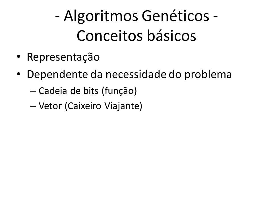 - Algoritmos Genéticos - Conceitos básicos Representação Dependente da necessidade do problema – Cadeia de bits (função) – Vetor (Caixeiro Viajante)