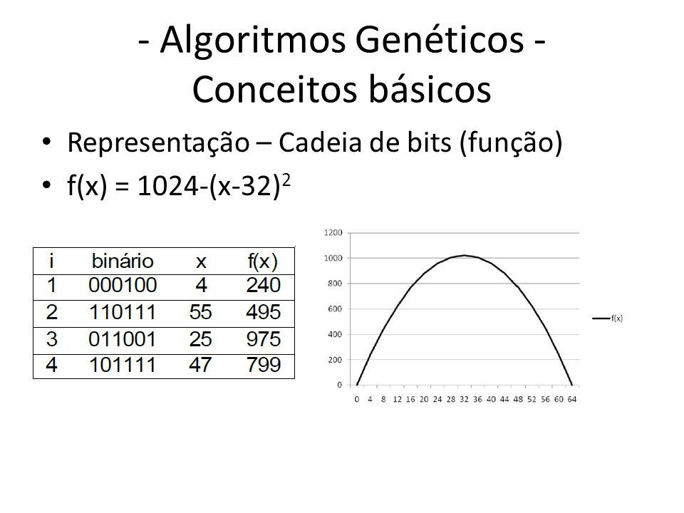 - Algoritmos Genéticos - Conceitos básicos Taxa de cruzamento Se pequeno – Convergência demorada Se grande – Perda de material genético