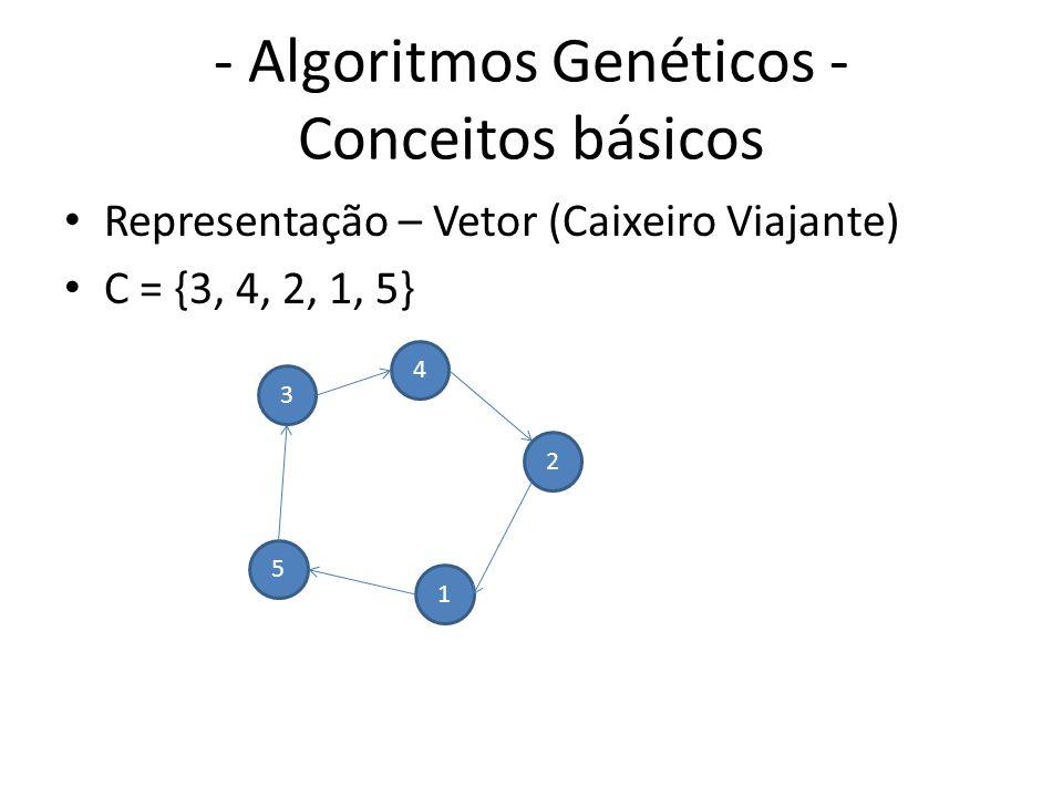 - Algoritmos Genéticos - Conceitos básicos Taxa de mutação Previne a permanência em espaço de busca limitado – Máximos locais Se muito elevado – Busca aleatória (ruim)