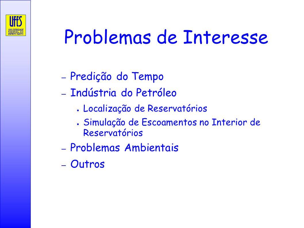 Problemas de Interesse – Predição do Tempo – Indústria do Petróleo Localização de Reservatórios Simulação de Escoamentos no Interior de Reservatórios