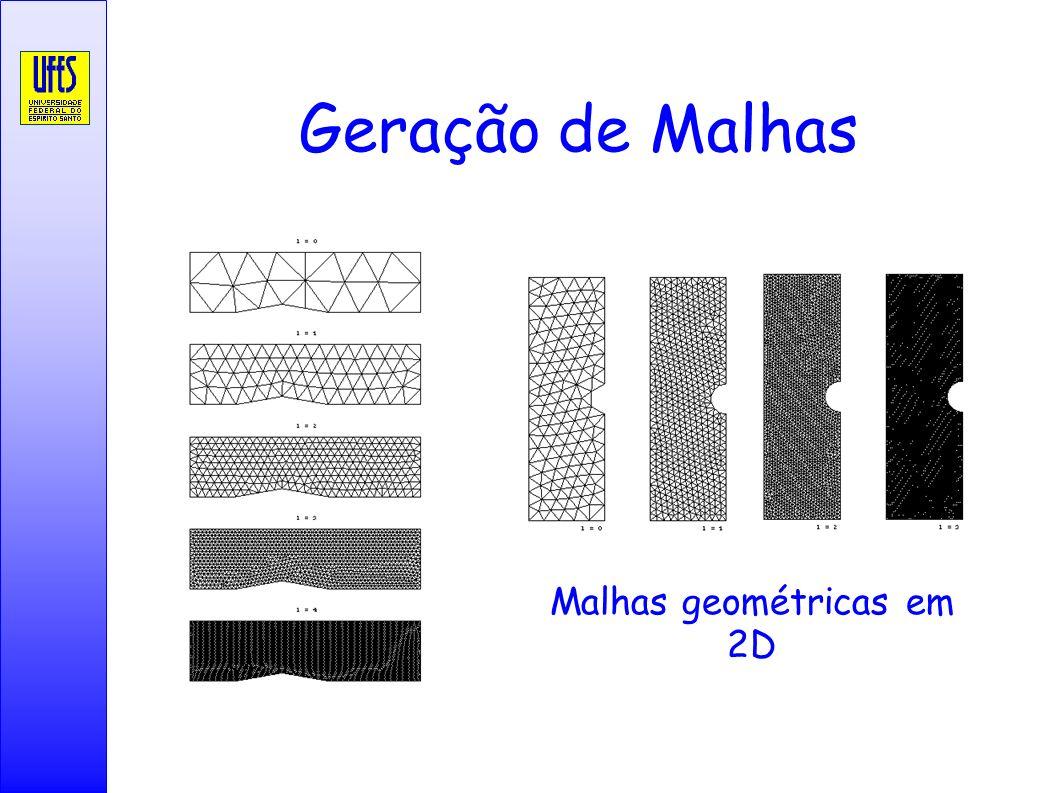 Geração de Malhas Malhas geométricas em 2D