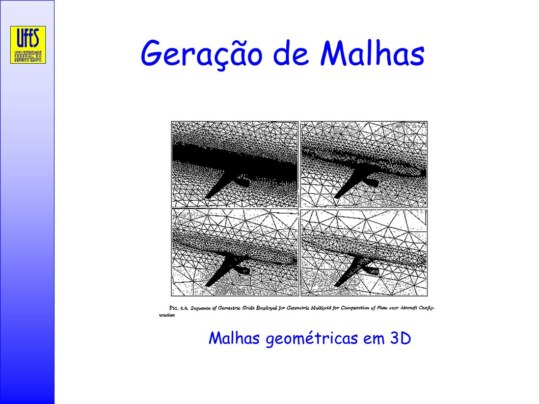 Geração de Malhas Malhas geométricas em 3D