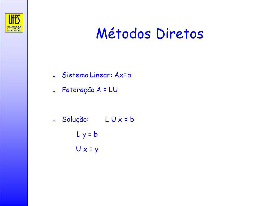 Métodos Diretos Sistema Linear: Ax=b Fatoração A = LU Solução: L U x = b L y = b U x = y
