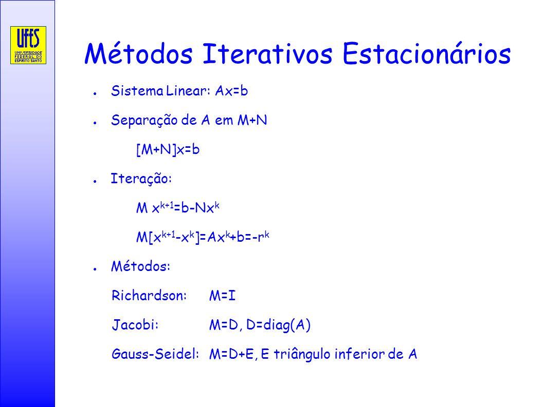 Métodos Iterativos Estacionários Sistema Linear: Ax=b Separação de A em M+N [M+N]x=b Iteração: M x k+1 =b-Nx k M[x k+1 -x k ]=Ax k +b=-r k Métodos: Ri