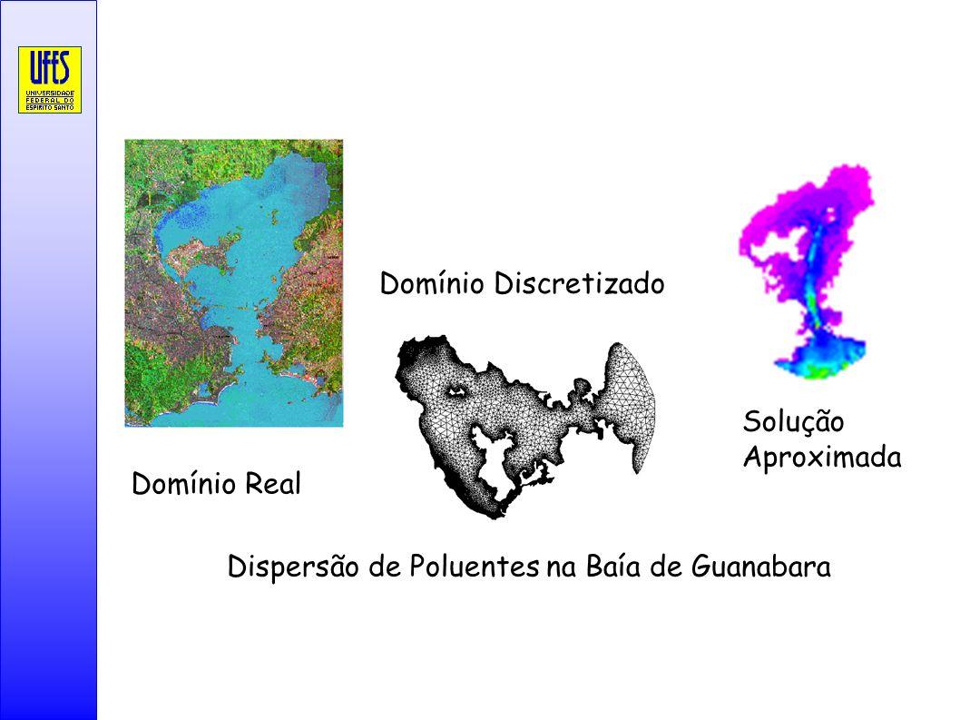 Domínio Real Domínio Discretizado Solução Aproximada Dispersão de Poluentes na Baía de Guanabara