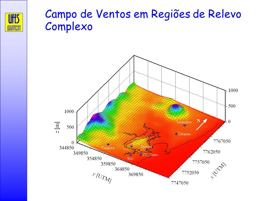 Campo de Ventos em Regiões de Relevo Complexo