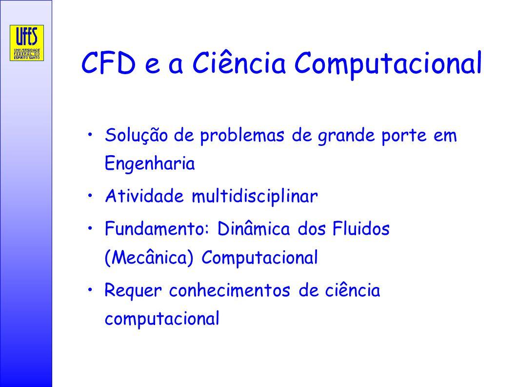 CFD e a Ciência Computacional Solução de problemas de grande porte em Engenharia Atividade multidisciplinar Fundamento: Dinâmica dos Fluidos (Mecânica