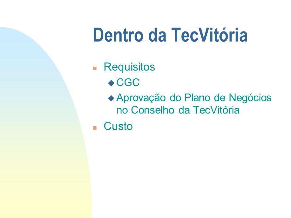 Dentro da TecVitória n Requisitos u CGC u Aprovação do Plano de Negócios no Conselho da TecVitória n Custo