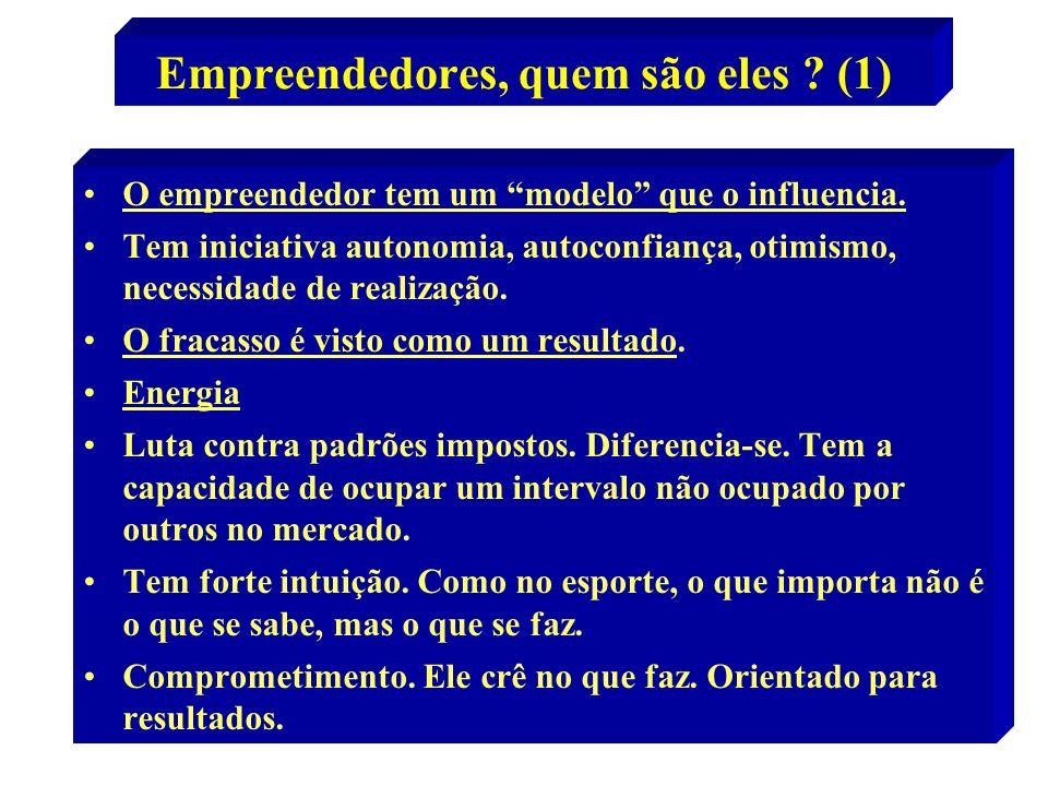16 Empreendedores, quem são eles ? (1) O empreendedor tem um modelo que o influencia. Tem iniciativa autonomia, autoconfiança, otimismo, necessidade d