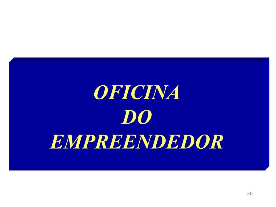 20 OFICINA DO EMPREENDEDOR