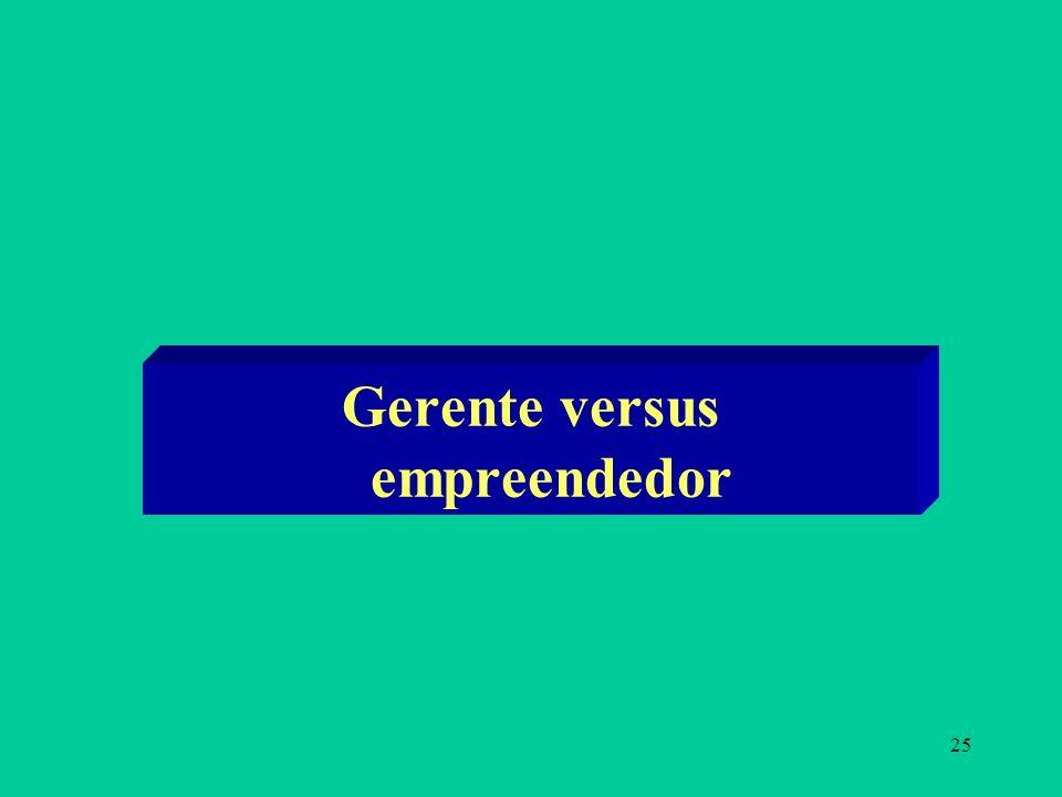25 Gerente versus empreendedor