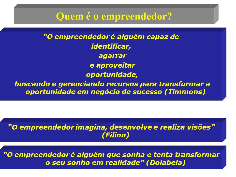 11 O empreendedor é alguém que sonha e tenta transformar o seu sonho em realidade (Dolabela) Quem é o empreendedor.