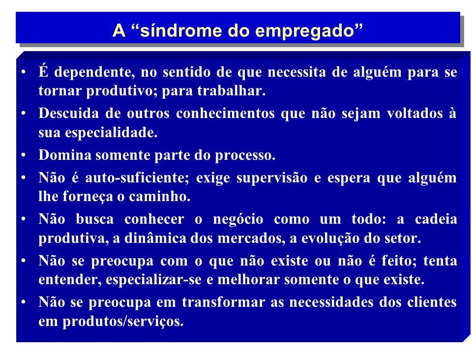 A síndrome do empregado É dependente, no sentido de que necessita de alguém para se tornar produtivo; para trabalhar. Descuida de outros conhecimentos