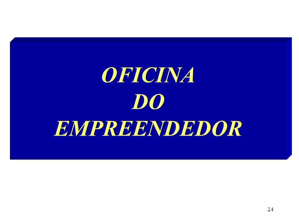 24 OFICINA DO EMPREENDEDOR