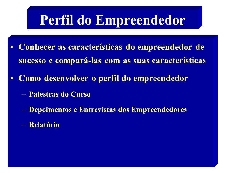 30 Perfil do Empreendedor Conhecer as características do empreendedor de sucesso e compará-las com as suas características Como desenvolver o perfil do empreendedor –Palestras do Curso –Depoimentos e Entrevistas dos Empreendedores –Relatório