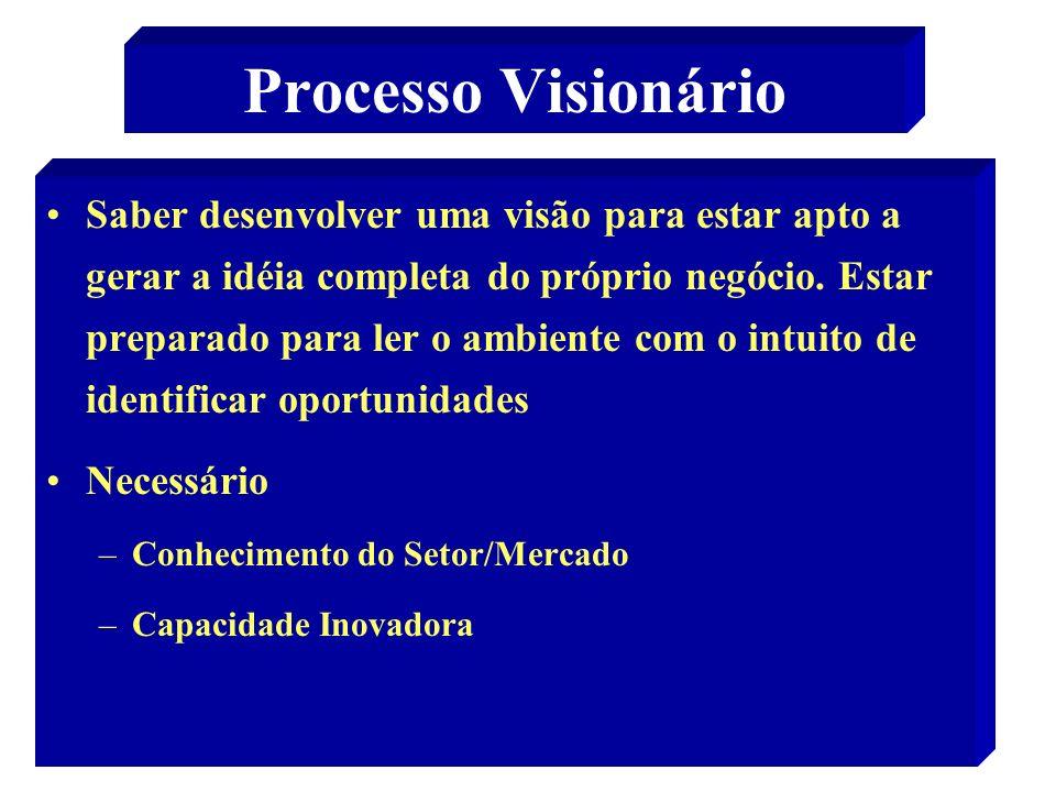 42 Processo Visionário Saber desenvolver uma visão para estar apto a gerar a idéia completa do próprio negócio. Estar preparado para ler o ambiente co