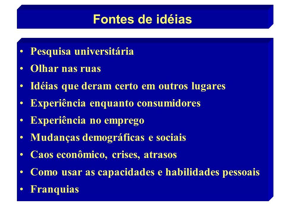 44 Fontes de idéias Pesquisa universitária Olhar nas ruas Idéias que deram certo em outros lugares Experiência enquanto consumidores Experiência no em