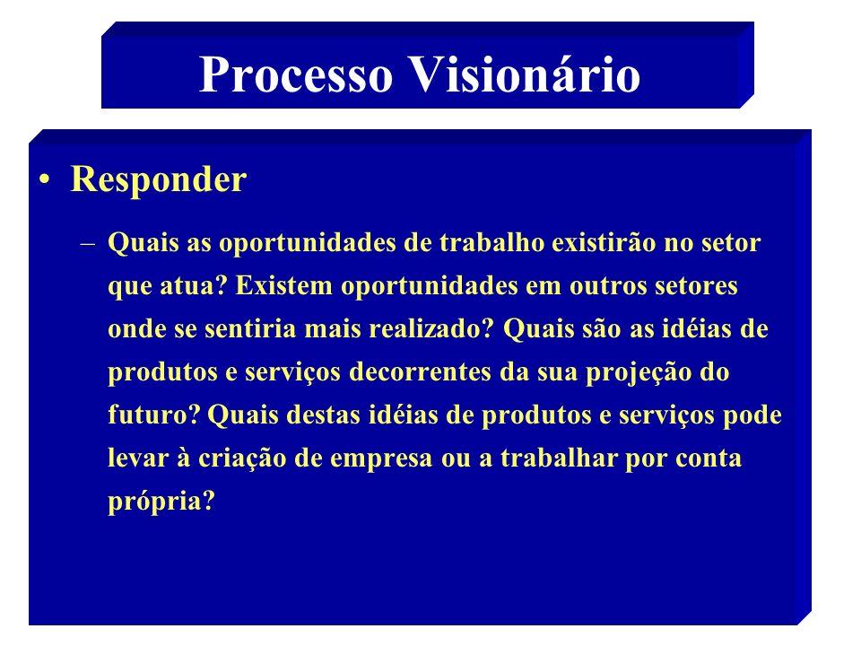 46 Processo Visionário Responder –Quais as oportunidades de trabalho existirão no setor que atua? Existem oportunidades em outros setores onde se sent