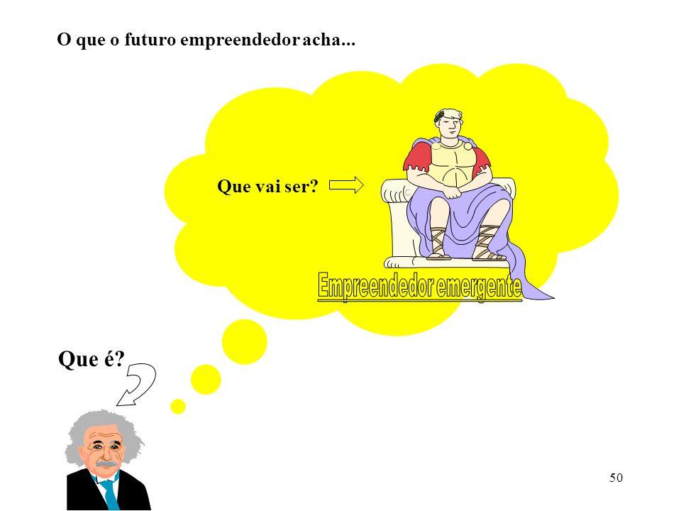 50 O que o futuro empreendedor acha... Que é? Que vai ser?