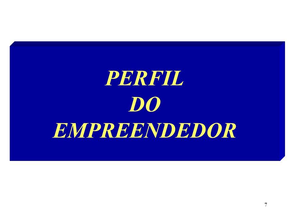 7 PERFIL DO EMPREENDEDOR