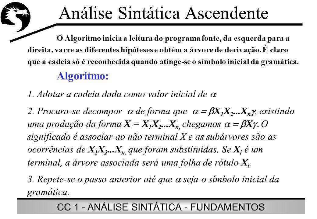 CC 1 - ANÁLISE SINTÁTICA - FUNDAMENTOS Análise Descendente Recursiva Restrições a este tipo de análise: - gramáticas não recursivas à esquerda, com produções A A - não possuindo mais que um lado direito de um não terminal começando por um mesmo terminal; Exemplo: :=.