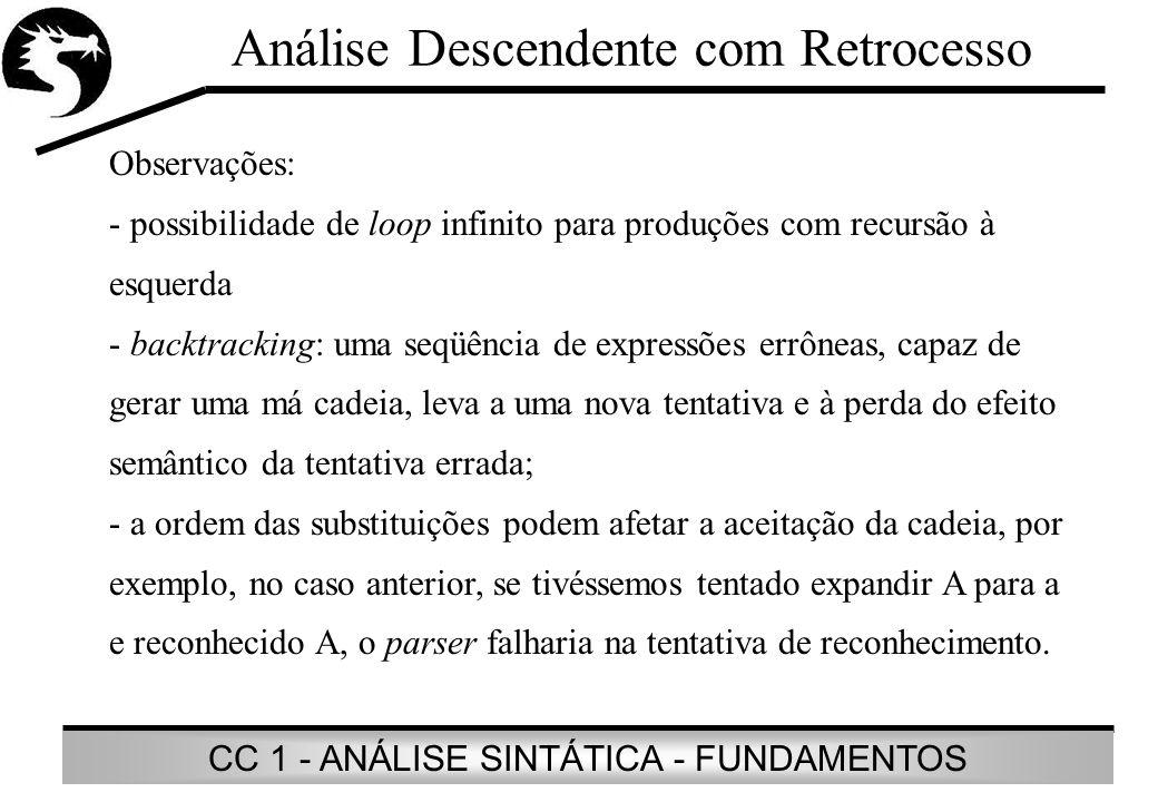 CC 1 - ANÁLISE SINTÁTICA - FUNDAMENTOS Análise Descendente com Retrocesso Observações: - possibilidade de loop infinito para produções com recursão à