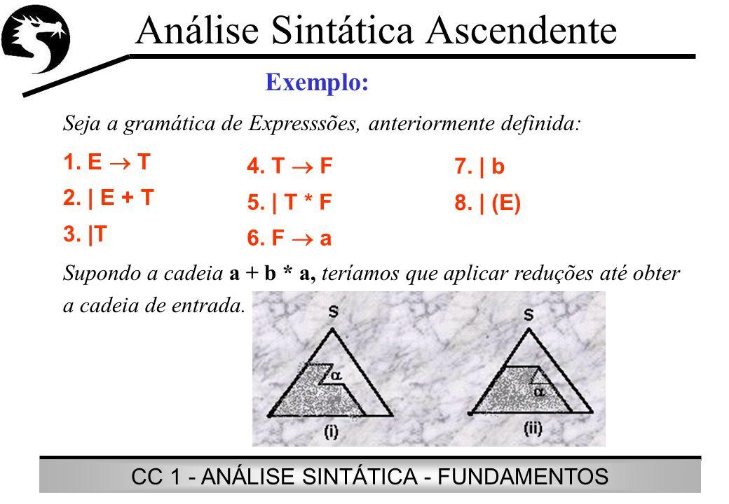 CC 1 - ANÁLISE SINTÁTICA - FUNDAMENTOS Análise Sintática Ascendente Observações: Procuramos as reduções mais à esquerda, obtém-se as derivações mais à direita que formam a cadeia; Nem sempre as reduções são triviais e levam à uma sequência válida; Considerando o item anterior, o algoritmo deveria varrer todas as hipóteses possíveis, retrocedendo, se necessário.