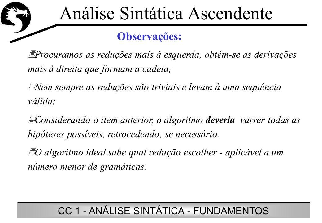 CC 1 - ANÁLISE SINTÁTICA - FUNDAMENTOS Análise Sintática Ascendente Problemas da Análise Ascendente: identificação da parte a ser reduzida; identificação da produção a ser associada adequadamente à redução.