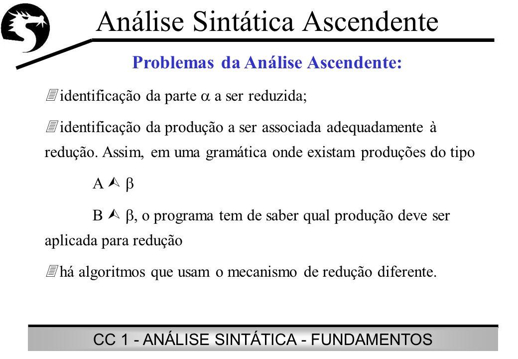CC 1 - ANÁLISE SINTÁTICA - FUNDAMENTOS Análise Sintática Ascendente Problemas da Análise Ascendente: identificação da parte a ser reduzida; identifica