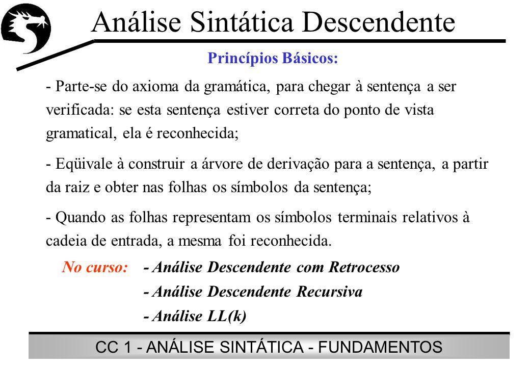 CC 1 - ANÁLISE SINTÁTICA - FUNDAMENTOS Análise Sintática Descendente Princípios Básicos: - Parte-se do axioma da gramática, para chegar à sentença a s