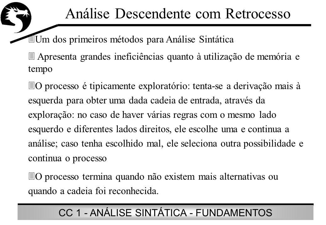 CC 1 - ANÁLISE SINTÁTICA - FUNDAMENTOS Análise Descendente com Retrocesso Suponhamos a gramática dada por G = (Vn, Vt, {S}, P) onde Vn = {S, A, B}, Vt = {a, b, c, d}, onde P é dado por: 1 - S -> A 2 - A -> a 3 - A -> aB Quais seriam as tentativas executadas pelo parser para reconhecer a cadeia abcd .
