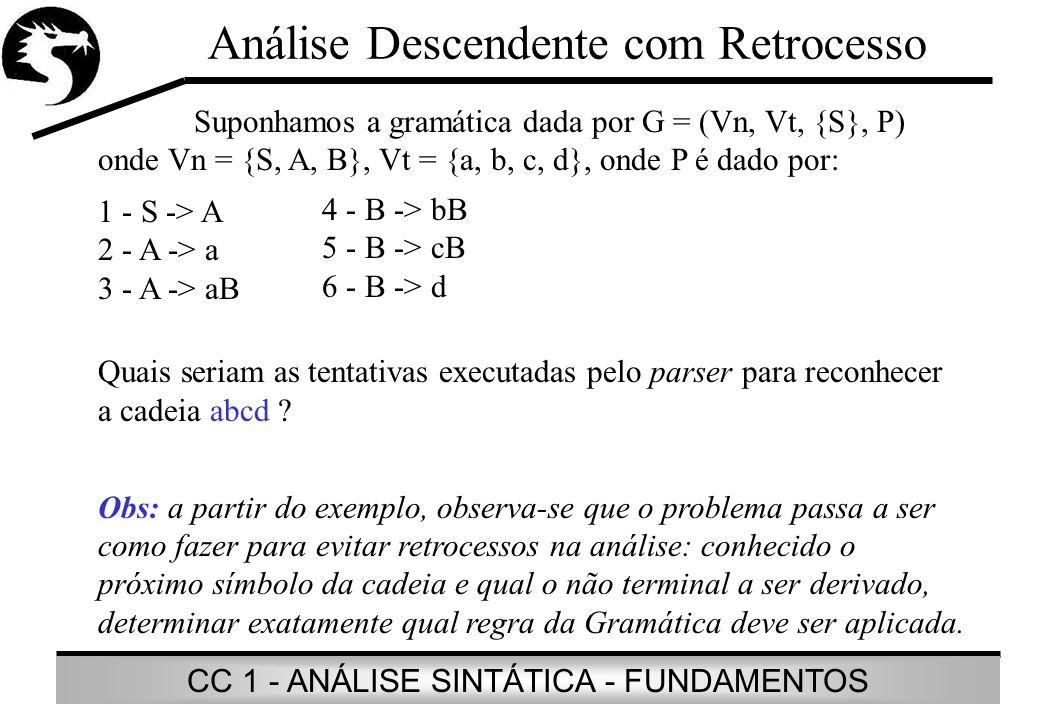 CC 1 - ANÁLISE SINTÁTICA - FUNDAMENTOS Análise Descendente com Retrocesso Suponhamos a gramática dada por G = (Vn, Vt, {S}, P) onde Vn = {S, A}, Vt = {a, b, c, d}, onde P é dado por: 1 - S -> cAd 2 - A -> ab 3 - A -> a O processo de construção top-down para a cadeia cad seria: - fazemos S como nossa árvore inicial, c é o primeiro símbolo de - usando a primeira produção possível para S obtém-se a árvore: S c A d