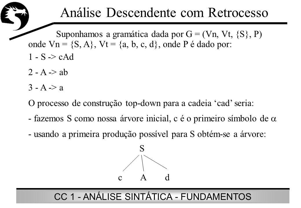 CC 1 - ANÁLISE SINTÁTICA - FUNDAMENTOS Análise Descendente com Retrocesso Como c corresponde ao primeiro símbolo de, então, uma posição é avançada, ficando o ponteiro apontando para a, e o não terminal A.
