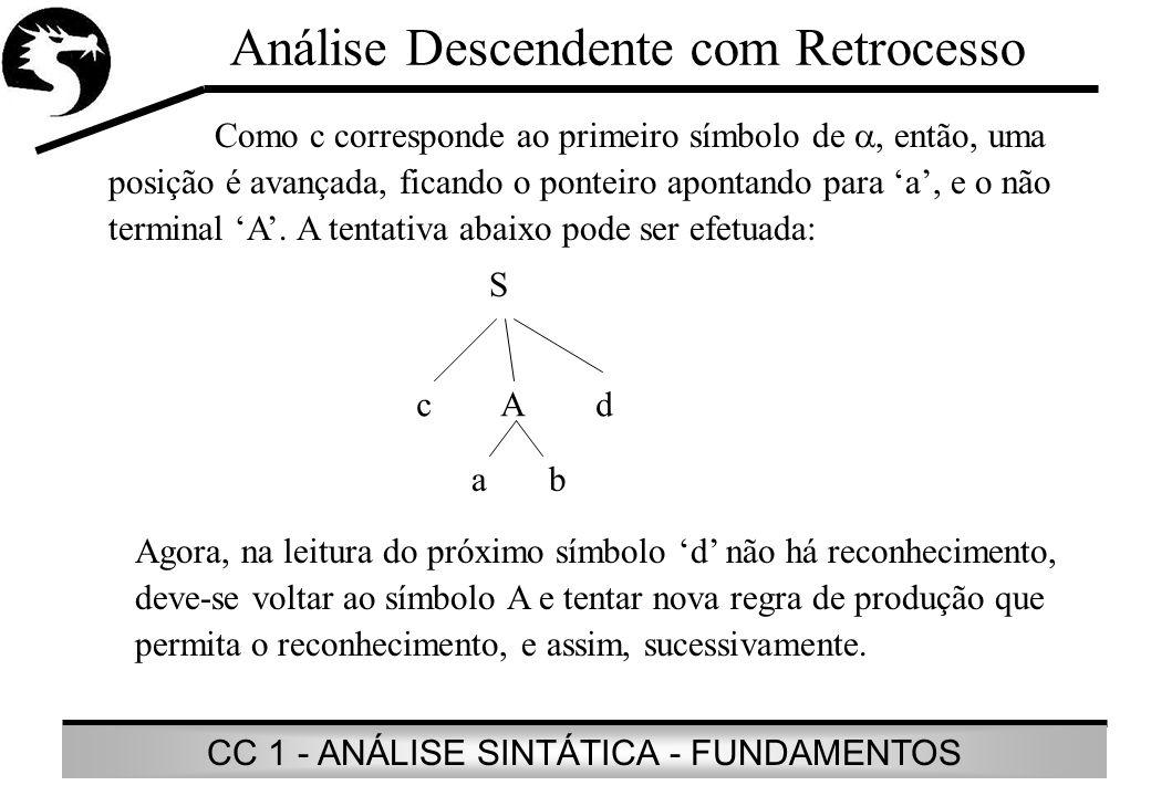 CC 1 - ANÁLISE SINTÁTICA - FUNDAMENTOS Análise Descendente com Retrocesso Observações: - possibilidade de loop infinito para produções com recursão à esquerda - backtracking: uma seqüência de expressões errôneas, capaz de gerar uma má cadeia, leva a uma nova tentativa e à perda do efeito semântico da tentativa errada; - a ordem das substituições podem afetar a aceitação da cadeia, por exemplo, no caso anterior, se tivéssemos tentado expandir A para a e reconhecido A, o parser falharia na tentativa de reconhecimento.