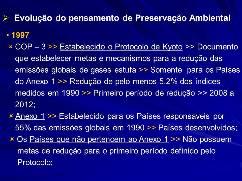 1997 COP – 3 >> Estabelecido o Protocolo de Kyoto >> Documento que estabelecer metas e mecanismos para a redução das emissões globais de gases estufa