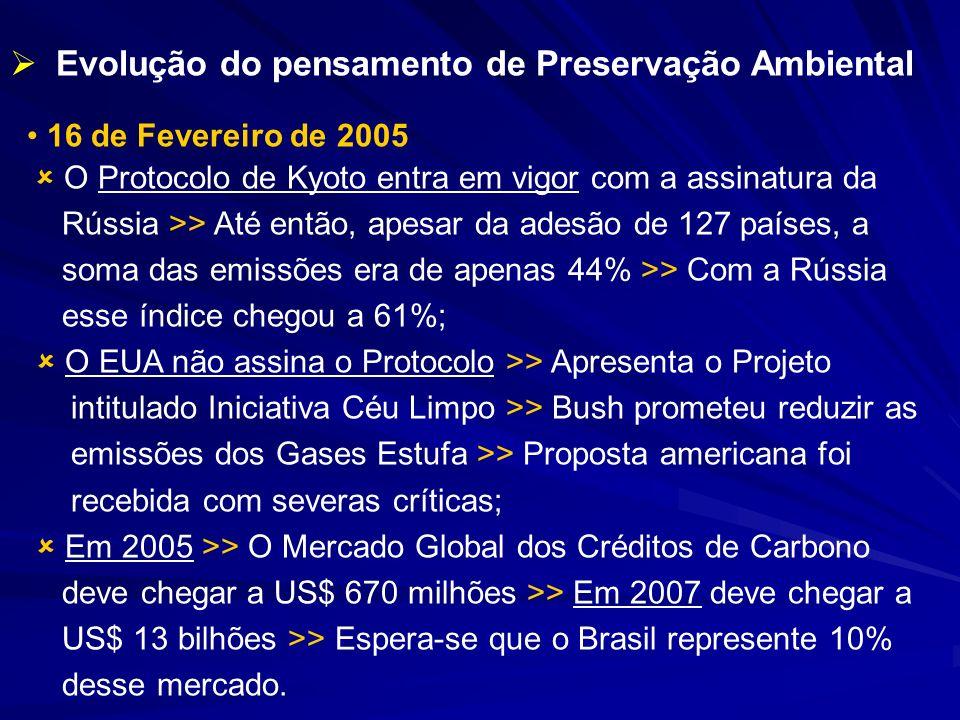 Evolução do pensamento de Preservação Ambiental 16 de Fevereiro de 2005 O Protocolo de Kyoto entra em vigor com a assinatura da Rússia >> Até então, a
