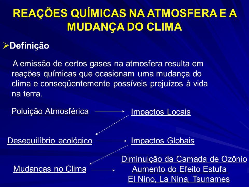 REAÇÕES QUÍMICAS NA ATMOSFERA E A MUDANÇA DO CLIMA Definição A emissão de certos gases na atmosfera resulta em reações químicas que ocasionam uma muda