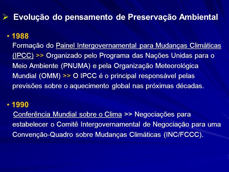 1988 Formação do Painel Intergovernamental para Mudanças Climáticas (IPCC) >> Organizado pelo Programa das Nações Unidas para o Meio Ambiente (PNUMA)