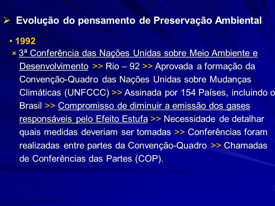 1992 Apresentada a Declaração do Rio sobre Meio Ambiente e Desenvolvimento >> Conjunto de 27 princípios sobre a relação entre Desenvolvimento e Meio Ambiente; Agenda 21 >> Conjunto de propostas envolvendo questões sociais, econômicas e ambientais para um Desenvolvimento Sustentável >> Este documento foi muito discutido e negociado entre os 175 Países que participaram do Rio – 92; Estabelecida a Comissão de Desenvolvimento Sustentável (CDS) >> Criada para definir estratégias para o Desenvolvimento Sustentável >> Intuito de desenvolver parcerias entre as Nações Unidas e organizações não-governamentais.