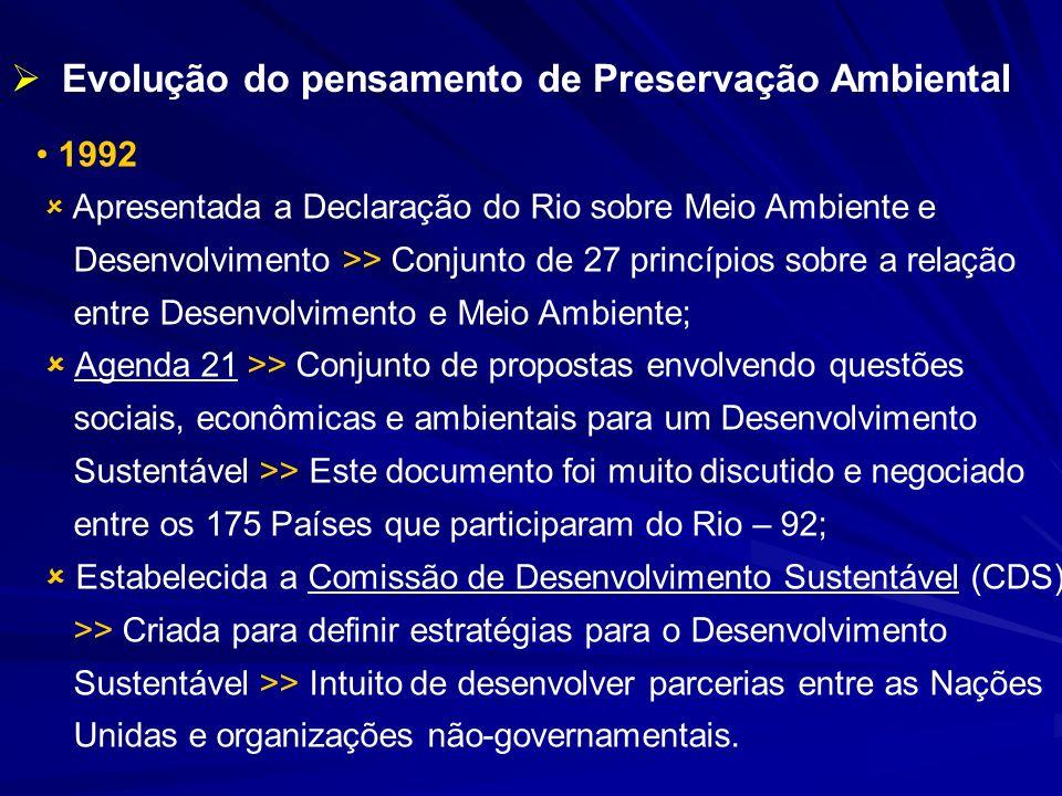 1992 Apresentada a Declaração do Rio sobre Meio Ambiente e Desenvolvimento >> Conjunto de 27 princípios sobre a relação entre Desenvolvimento e Meio A