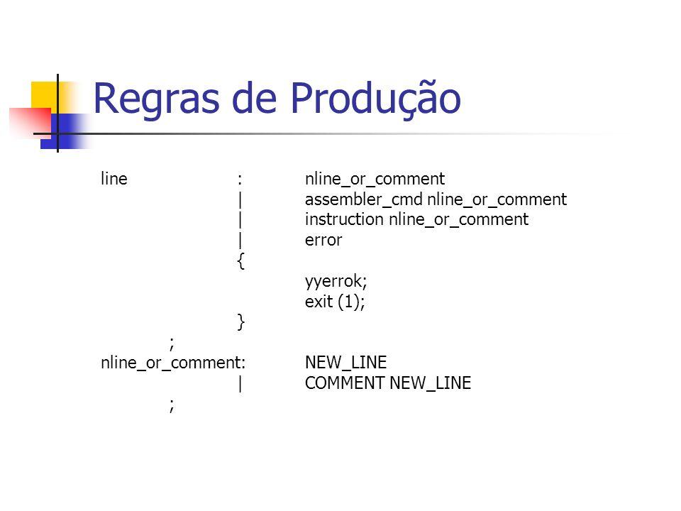 %{ #include #include y.tab.h //extern int yylval; %} % addreturn (ADD); addireturn (ADDI); datareturn (DATA); textreturn (TEXT); Especificação do Analisador Léxico em Lex